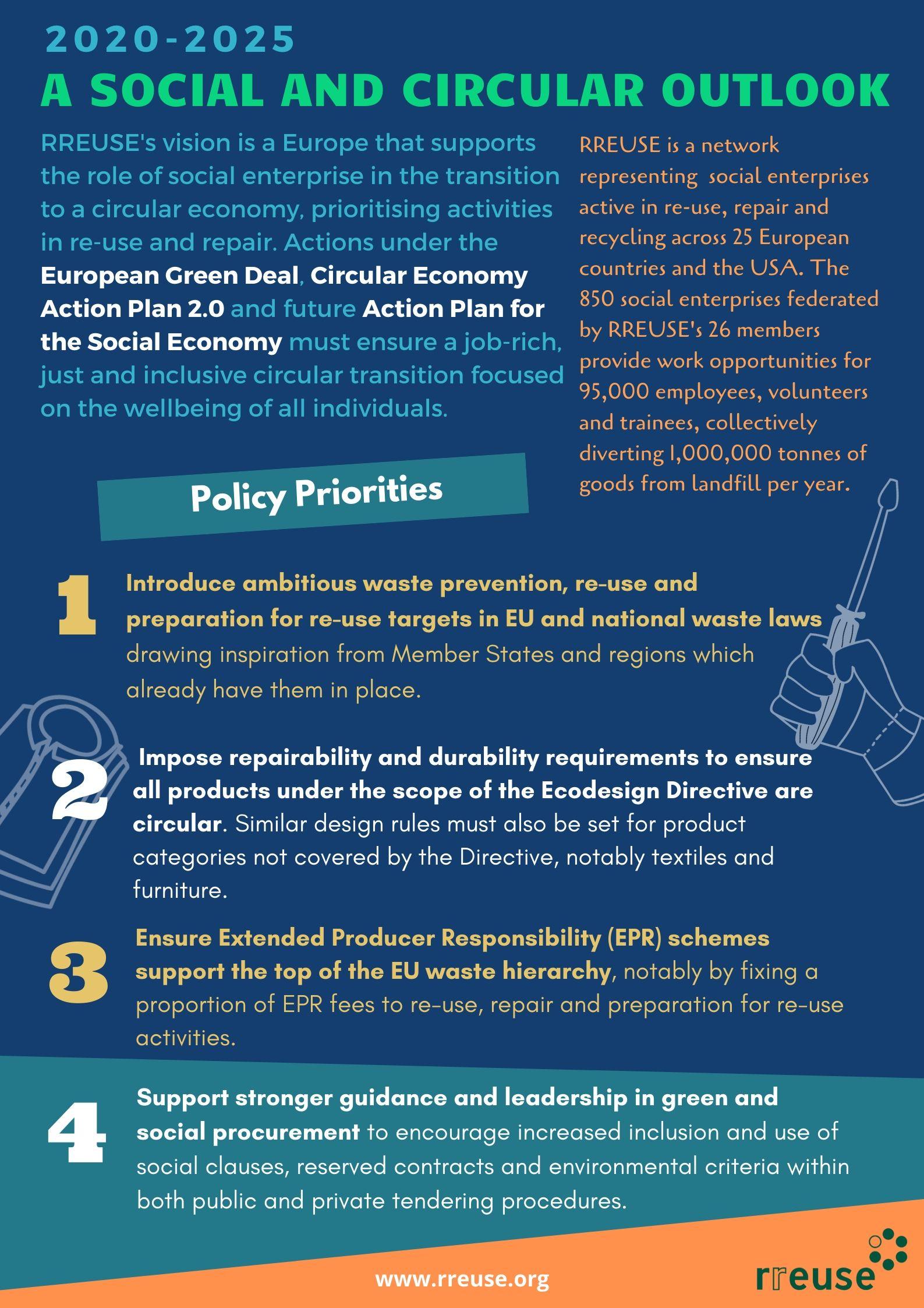 Social and Circular Outlook 2020-2025